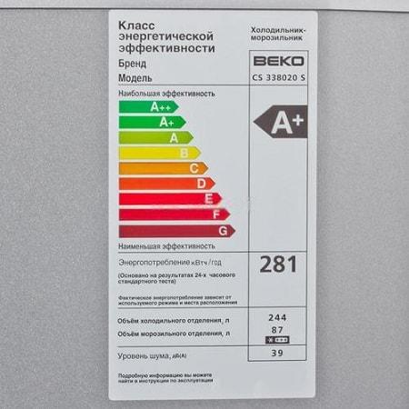 класс энергопотребления холодильника