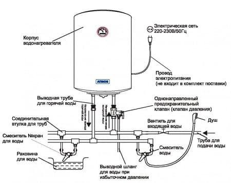 подключения электрического водонагревателя