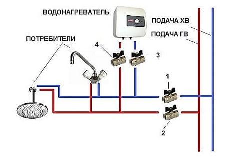 подключения проточного электрического водонагревателя