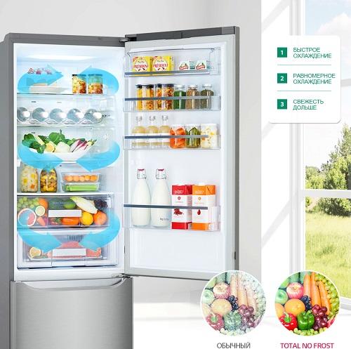 Технология Total No Frost в холодильнике