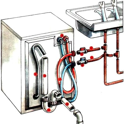 При подключении к горячей воде можно сэкономить электроэнергию