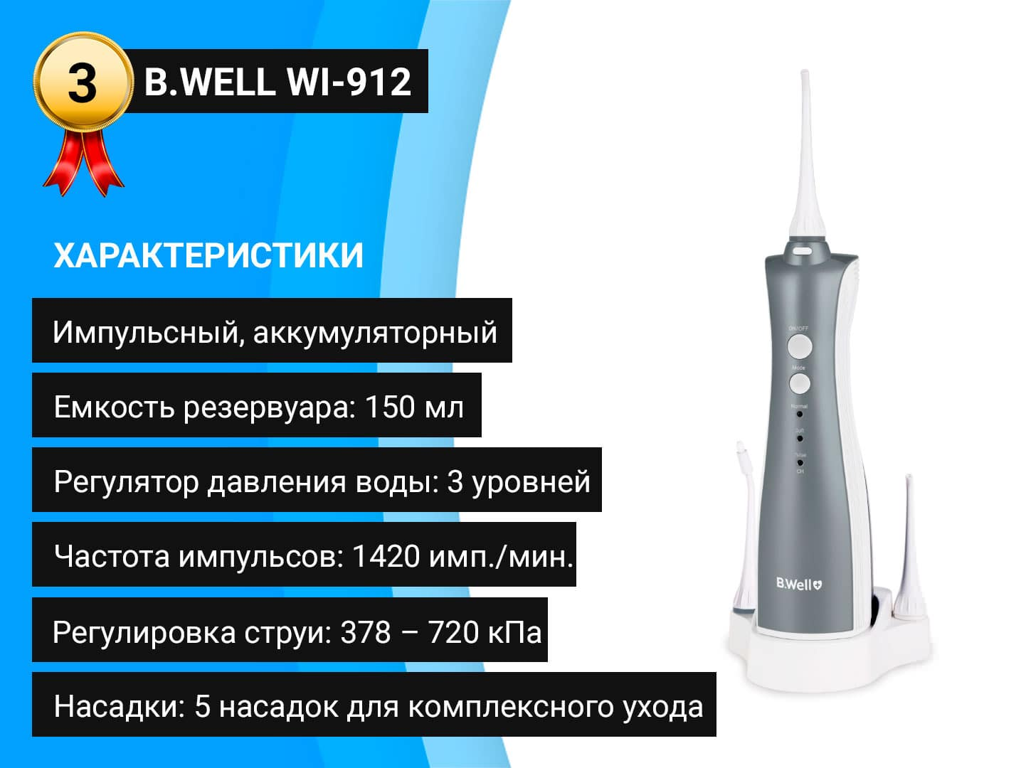 B.Well WI-912