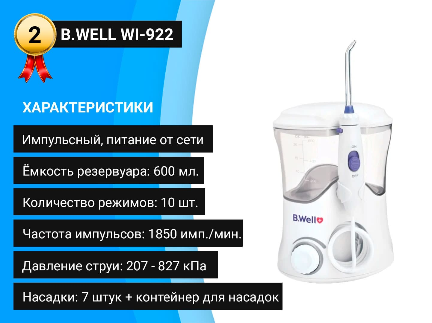 B.Well WI-922