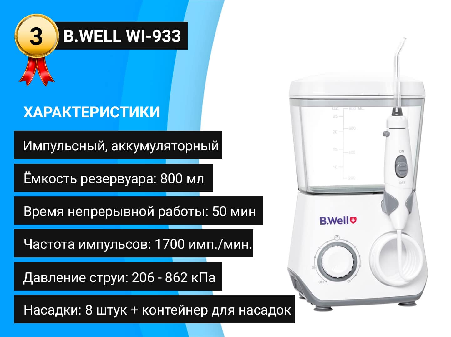 B.Well WI-933