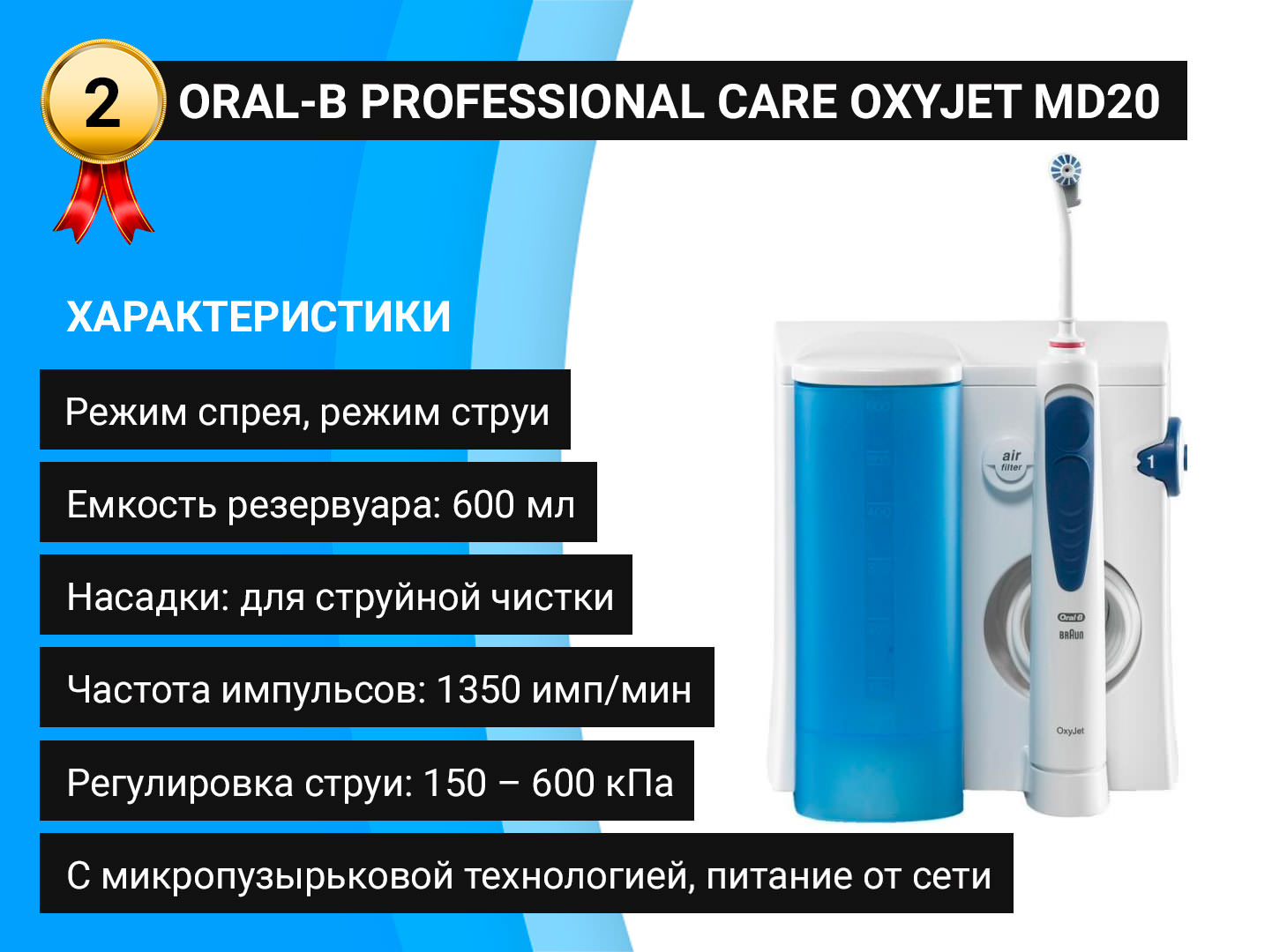 Oral-B-Professional-Care-OxyJet-MD20