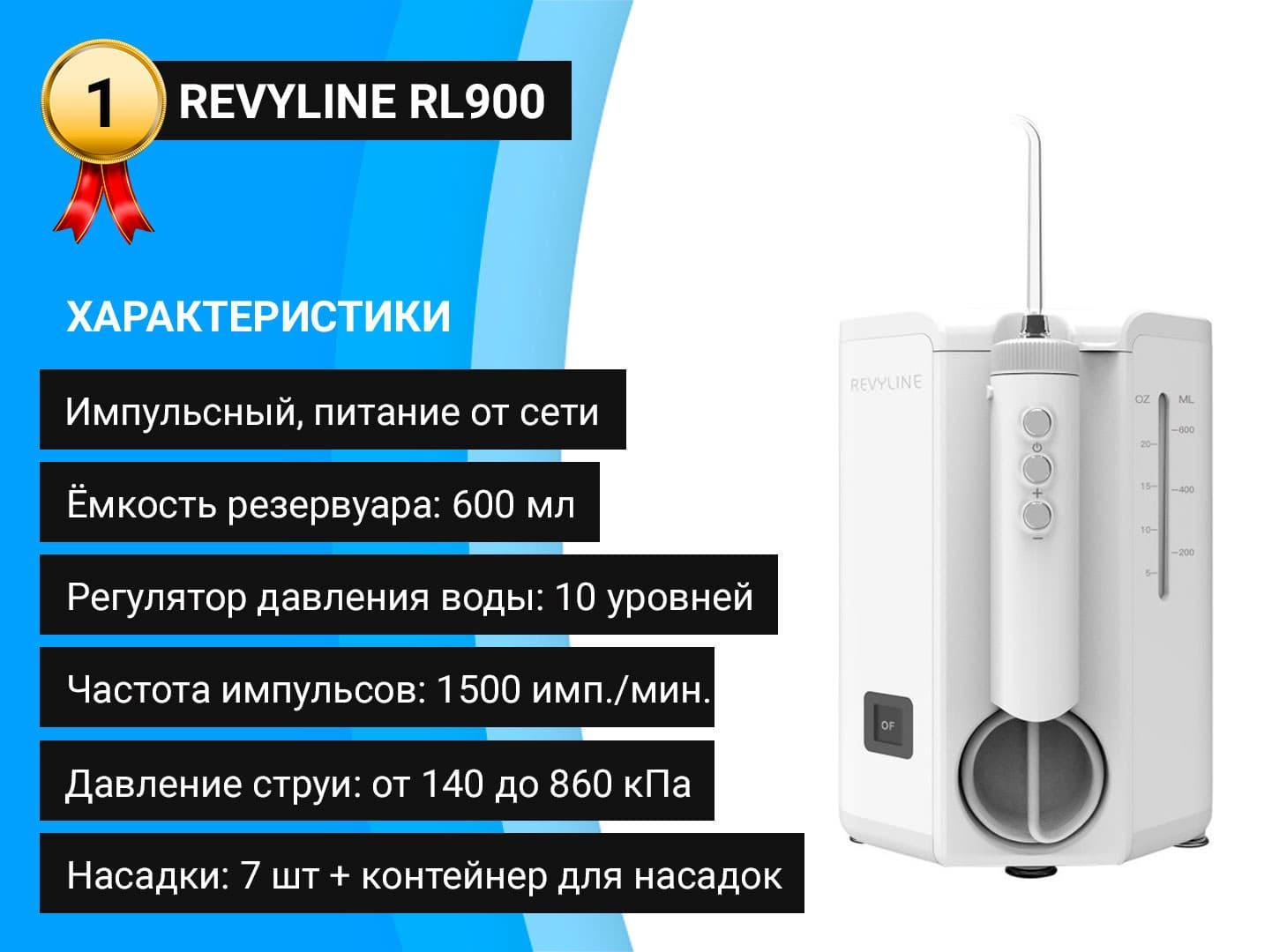 Revyline RL900