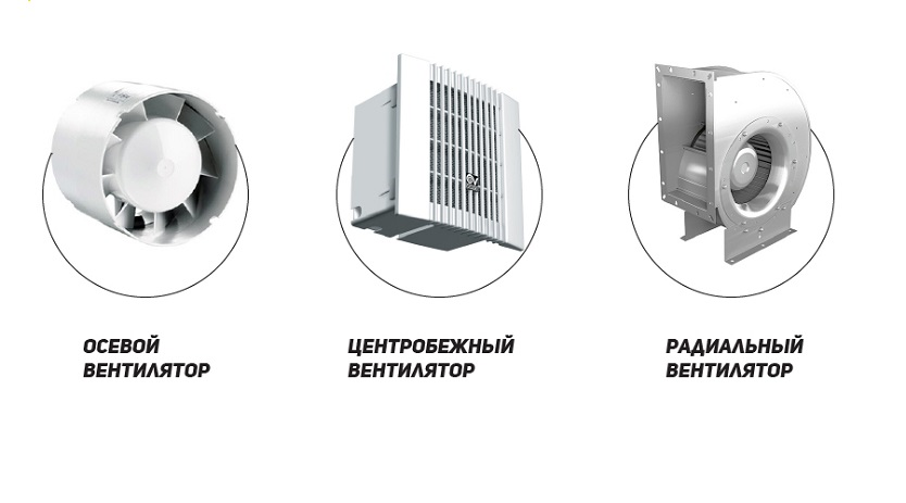 Виды вентиляторов по типу и конструкции
